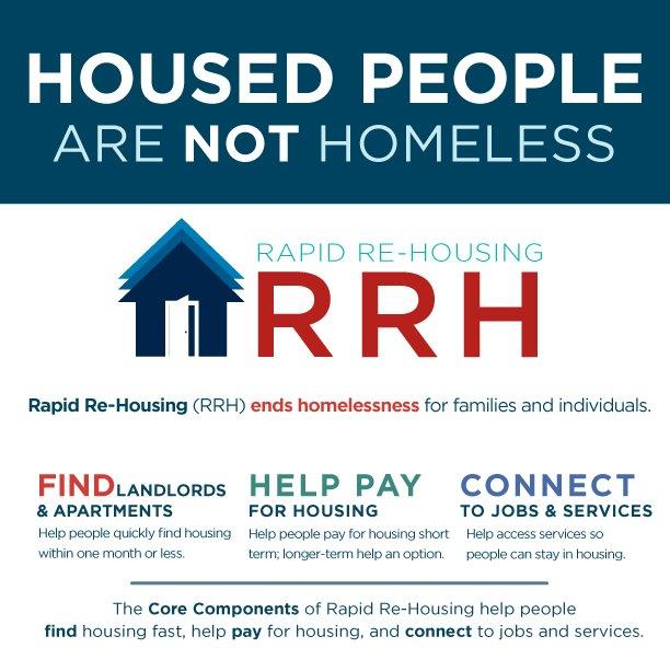 Housed People are not Homeless